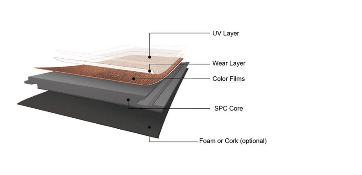 Diamo 5 0 Rigid Vinyl Plank Spc Vinyl Flooring Spc