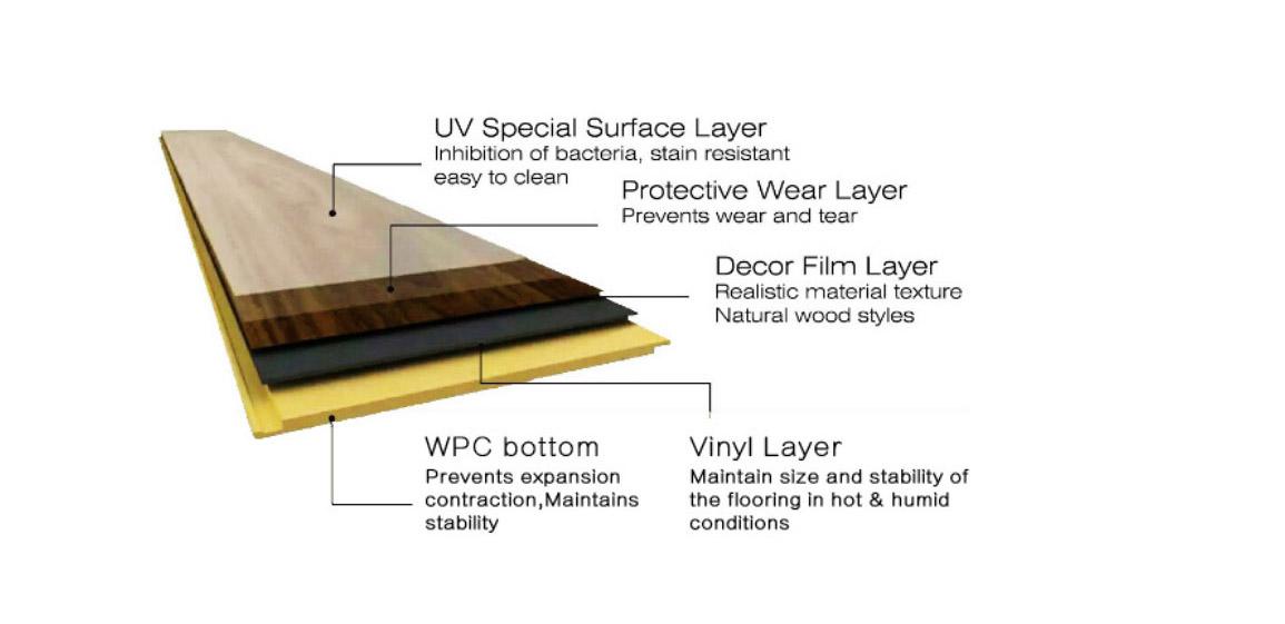 Dura 7 0 Supply Wpc Flooring Wpc Vinyl Flooring Wood