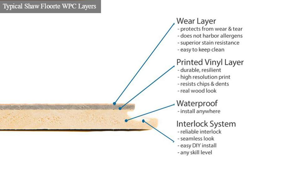 Decno Class Rigid Core Flooring Laminate Flooring Spc