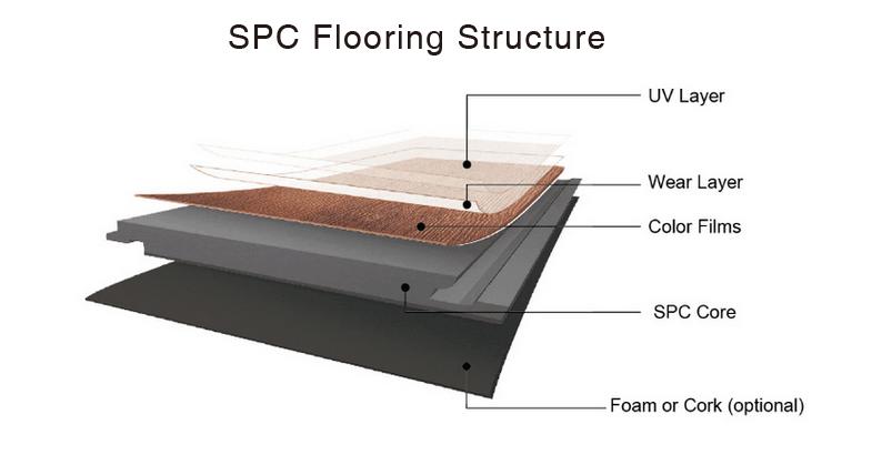Innovation Center Rigid Vinyl Plank Laminate Flooring
