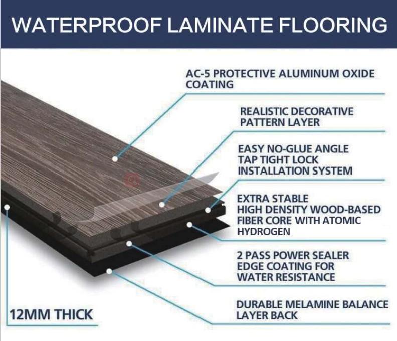 Waterproof Laminate