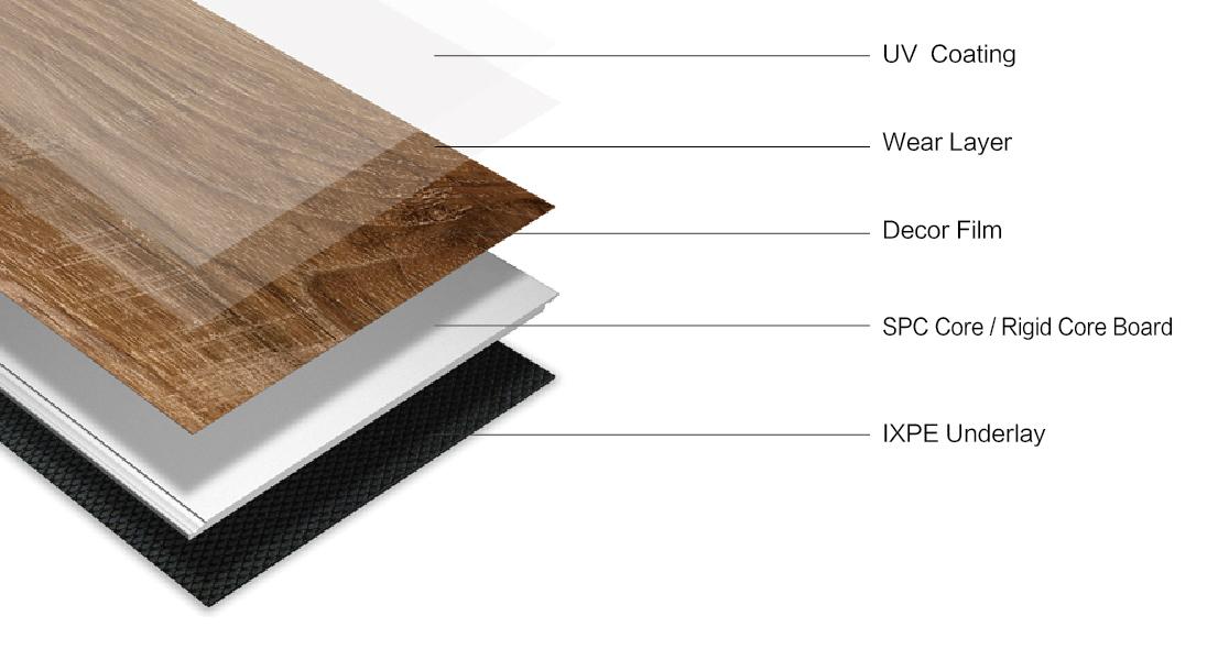 Innovation Center Rigid Vinyl Plank Waterproof Laminate