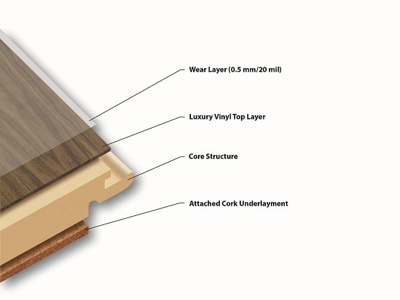 How Does WPC Flooring Differ From LVT